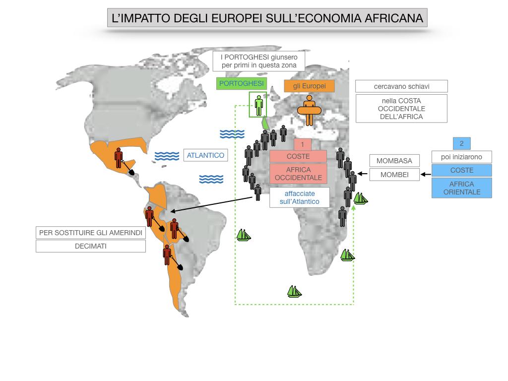 8. EFFETTI DELLA CONQUISTA SUPPE POPOLAZIONI DELL'AMERICA E AFRICA_SIMULAZIONE.078
