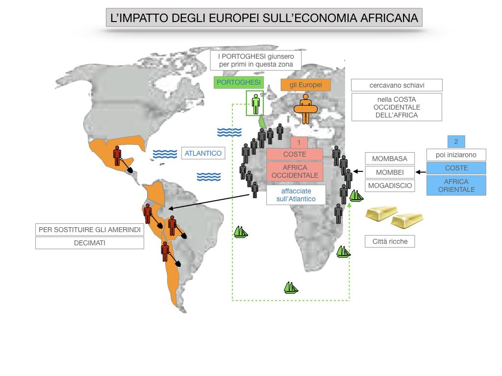 8. EFFETTI DELLA CONQUISTA SUPPE POPOLAZIONI DELL'AMERICA E AFRICA_SIMULAZIONE.080