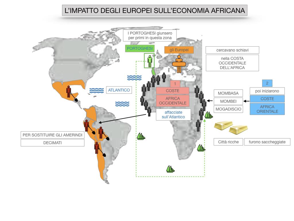 8. EFFETTI DELLA CONQUISTA SUPPE POPOLAZIONI DELL'AMERICA E AFRICA_SIMULAZIONE.081