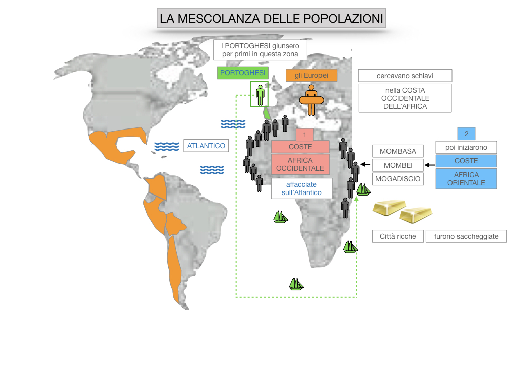 8. EFFETTI DELLA CONQUISTA SUPPE POPOLAZIONI DELL'AMERICA E AFRICA_SIMULAZIONE.082