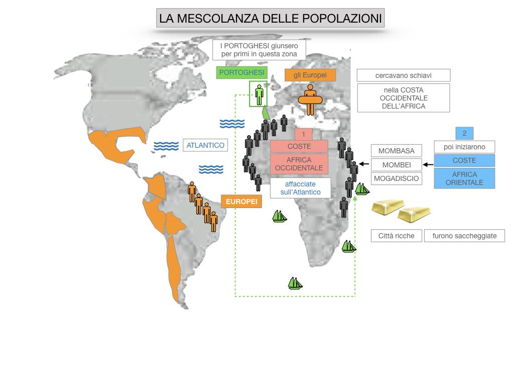 8. EFFETTI DELLA CONQUISTA SUPPE POPOLAZIONI DELL'AMERICA E AFRICA_SIMULAZIONE.083