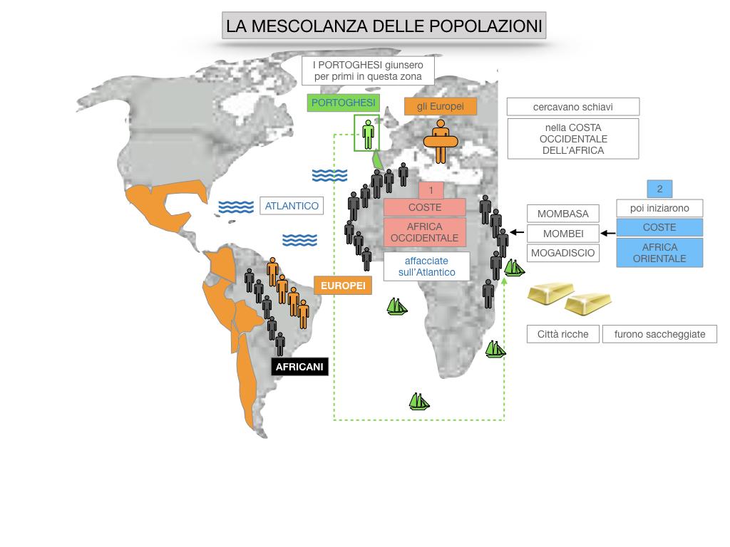 8. EFFETTI DELLA CONQUISTA SUPPE POPOLAZIONI DELL'AMERICA E AFRICA_SIMULAZIONE.084