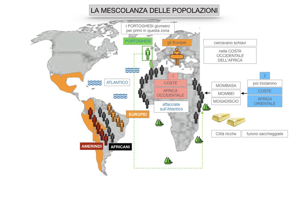 8. EFFETTI DELLA CONQUISTA SUPPE POPOLAZIONI DELL'AMERICA E AFRICA_SIMULAZIONE.085