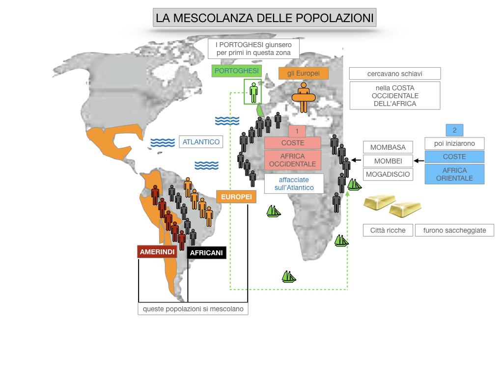 8. EFFETTI DELLA CONQUISTA SUPPE POPOLAZIONI DELL'AMERICA E AFRICA_SIMULAZIONE.086