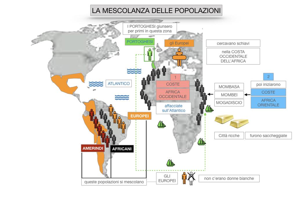 8. EFFETTI DELLA CONQUISTA SUPPE POPOLAZIONI DELL'AMERICA E AFRICA_SIMULAZIONE.087