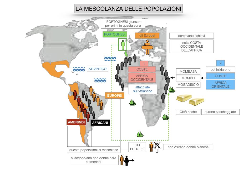 8. EFFETTI DELLA CONQUISTA SUPPE POPOLAZIONI DELL'AMERICA E AFRICA_SIMULAZIONE.088