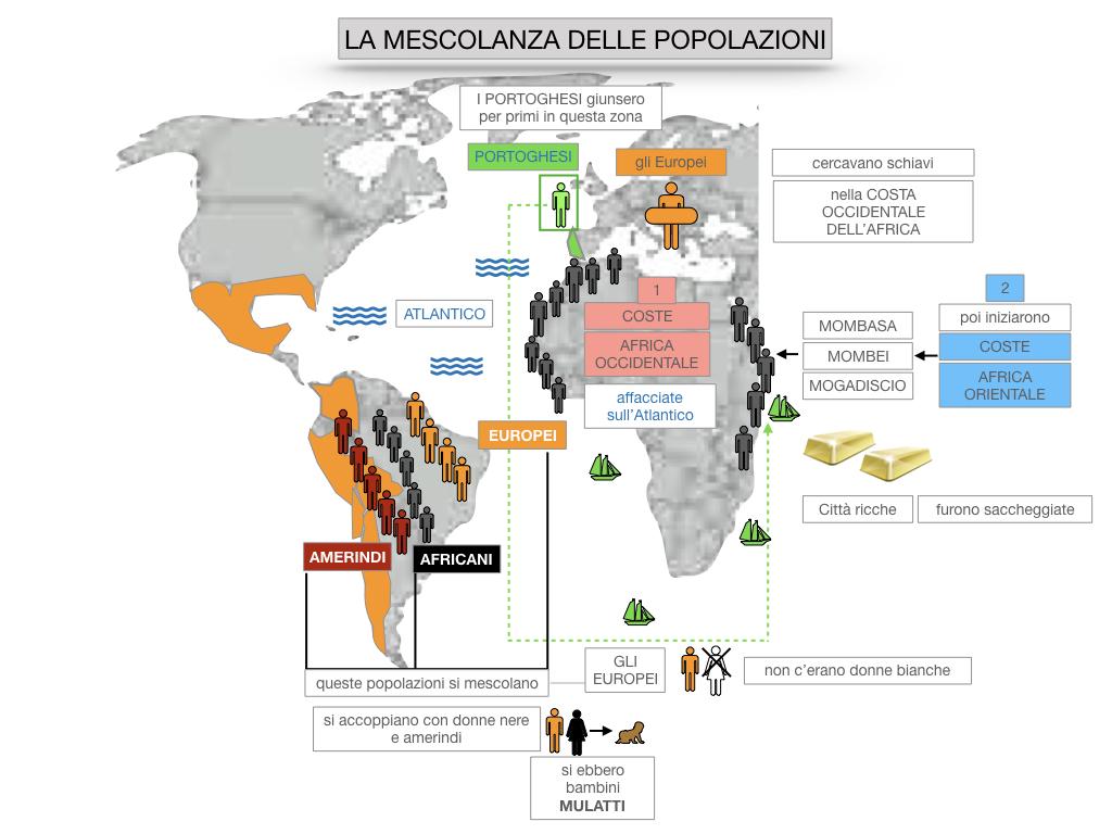 8. EFFETTI DELLA CONQUISTA SUPPE POPOLAZIONI DELL'AMERICA E AFRICA_SIMULAZIONE.089