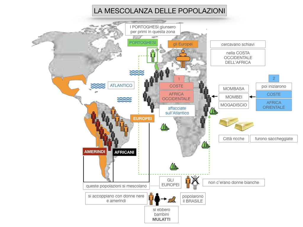 8. EFFETTI DELLA CONQUISTA SUPPE POPOLAZIONI DELL'AMERICA E AFRICA_SIMULAZIONE.090