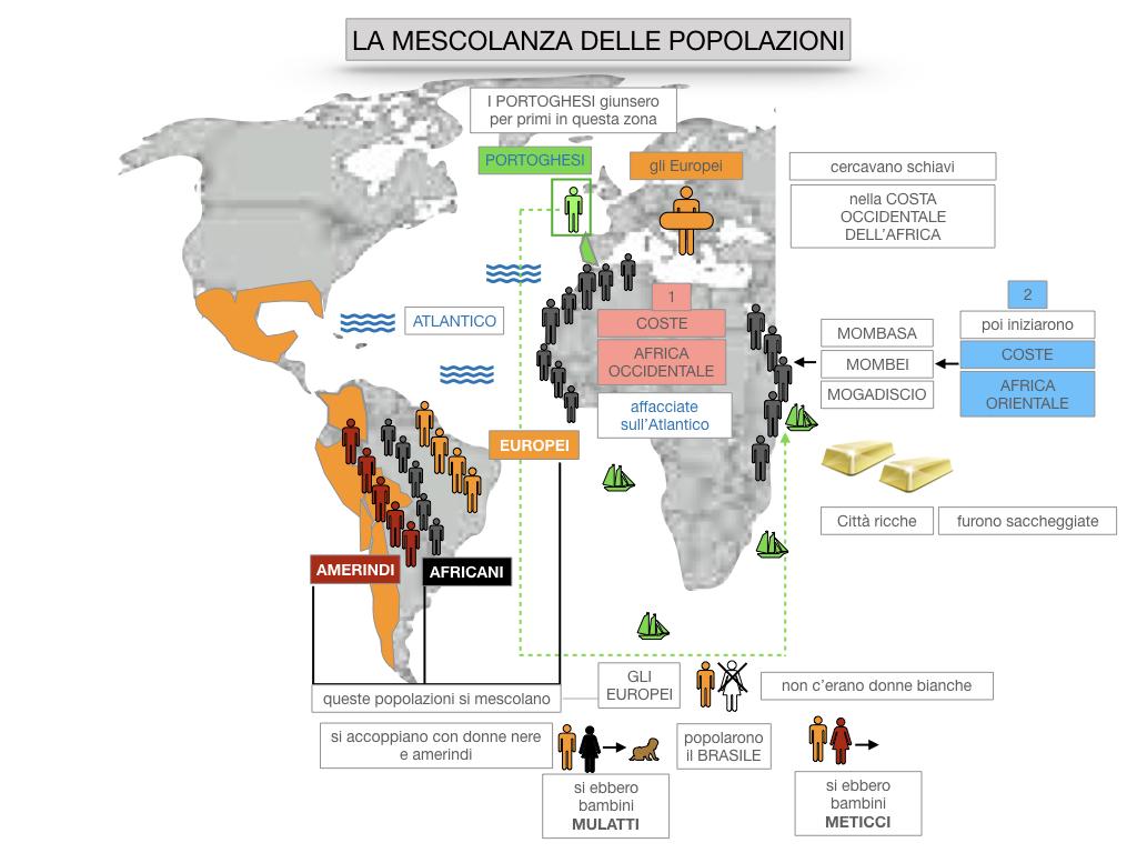 8. EFFETTI DELLA CONQUISTA SUPPE POPOLAZIONI DELL'AMERICA E AFRICA_SIMULAZIONE.091