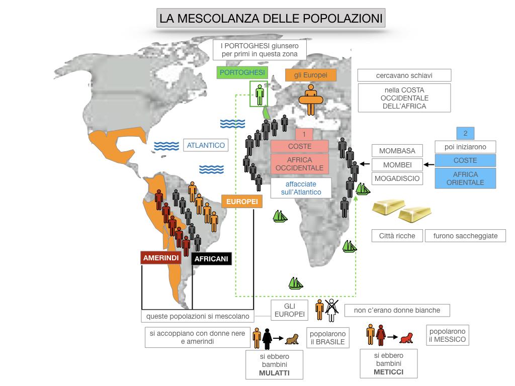 8. EFFETTI DELLA CONQUISTA SUPPE POPOLAZIONI DELL'AMERICA E AFRICA_SIMULAZIONE.092