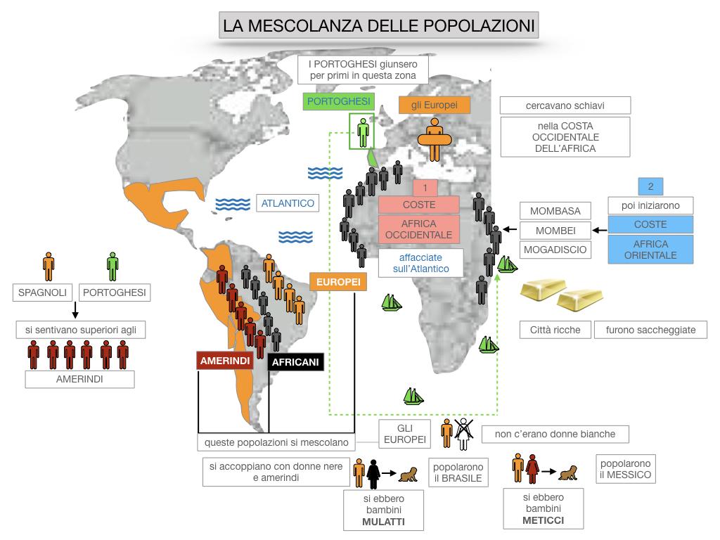 8. EFFETTI DELLA CONQUISTA SUPPE POPOLAZIONI DELL'AMERICA E AFRICA_SIMULAZIONE.094