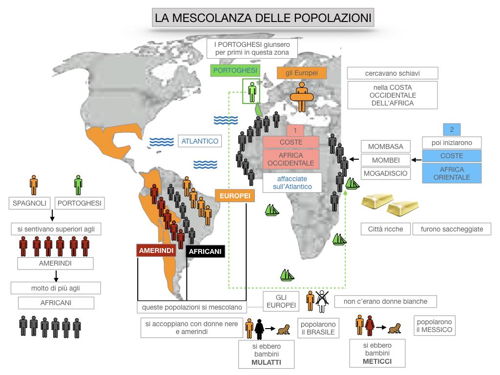 8. EFFETTI DELLA CONQUISTA SUPPE POPOLAZIONI DELL'AMERICA E AFRICA_SIMULAZIONE.095