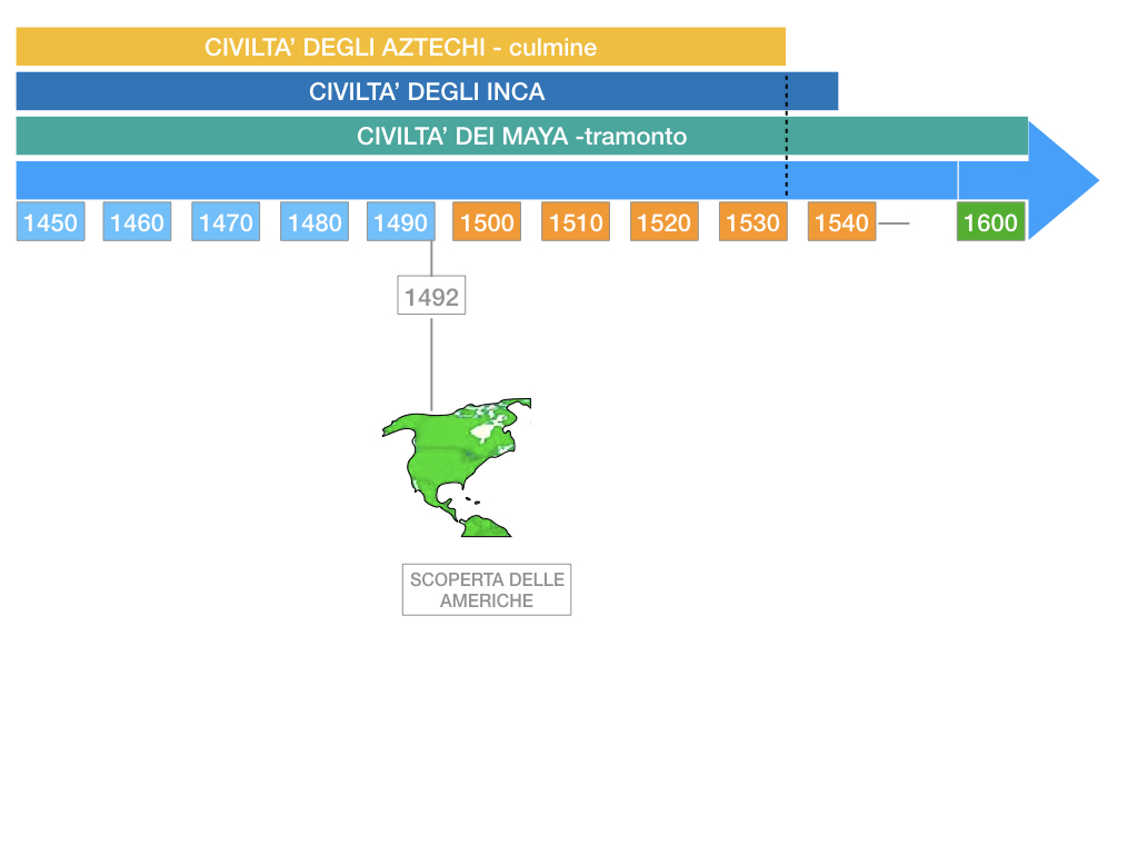 8. EFFETTI DELLA CONQUISTA SUPPE POPOLAZIONI DELL'AMERICA E AFRICA_SIMULAZIONE.096