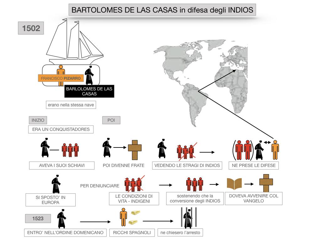 8. EFFETTI DELLA CONQUISTA SUPPE POPOLAZIONI DELL'AMERICA E AFRICA_SIMULAZIONE.116