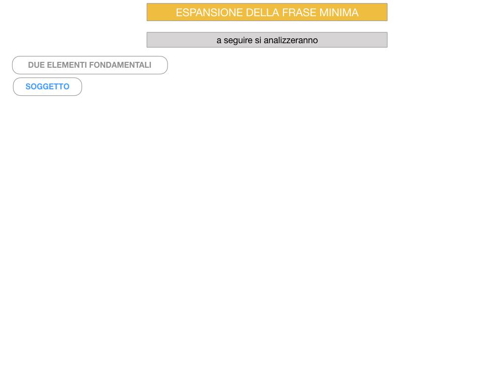 8. L'ESPANSIONE DELLA FRASE MINIMA _SIMULAZIONE.069