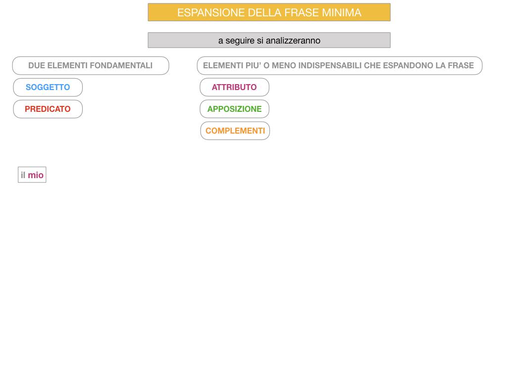 8. L'ESPANSIONE DELLA FRASE MINIMA _SIMULAZIONE.075