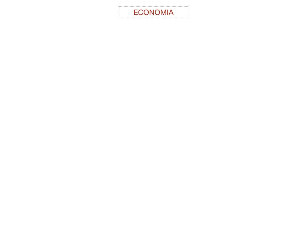 9. EFFETTI DELLA CONQUISTA SUPPE POPOLAZIONI DELL'AMERICA E AFRICA_SIMULAZIONE.001
