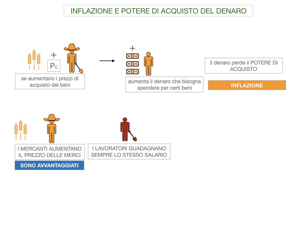 9. EFFETTI DELLA CONQUISTA SUPPE POPOLAZIONI DELL'AMERICA E AFRICA_SIMULAZIONE.045
