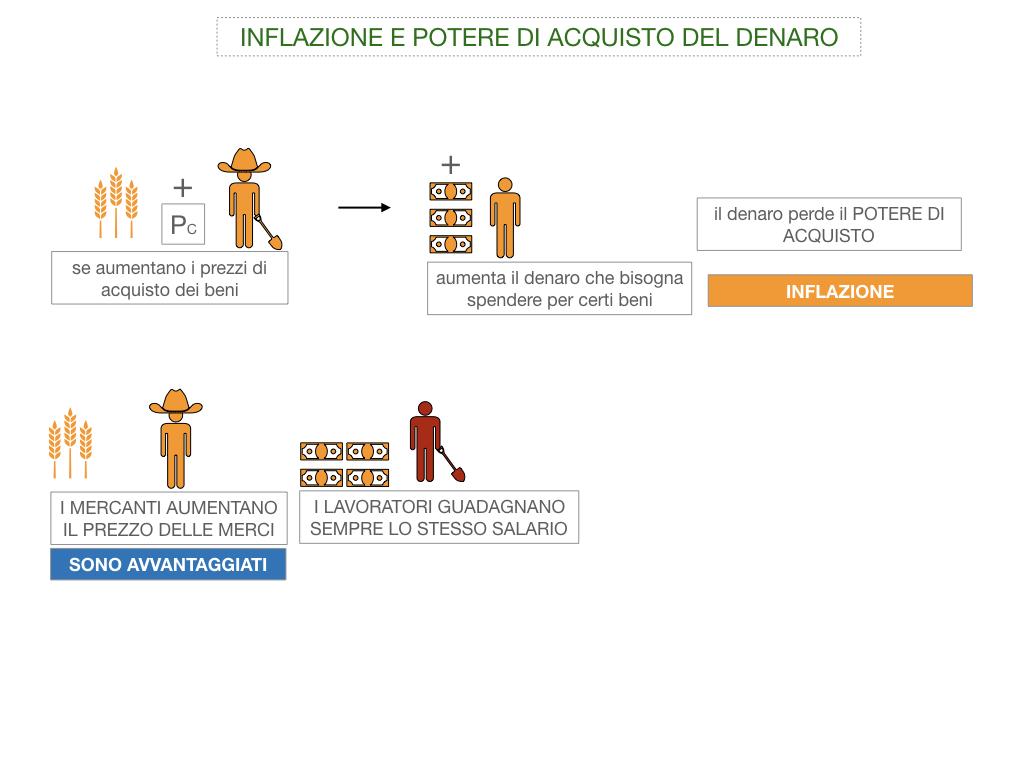 9. EFFETTI DELLA CONQUISTA SUPPE POPOLAZIONI DELL'AMERICA E AFRICA_SIMULAZIONE.046