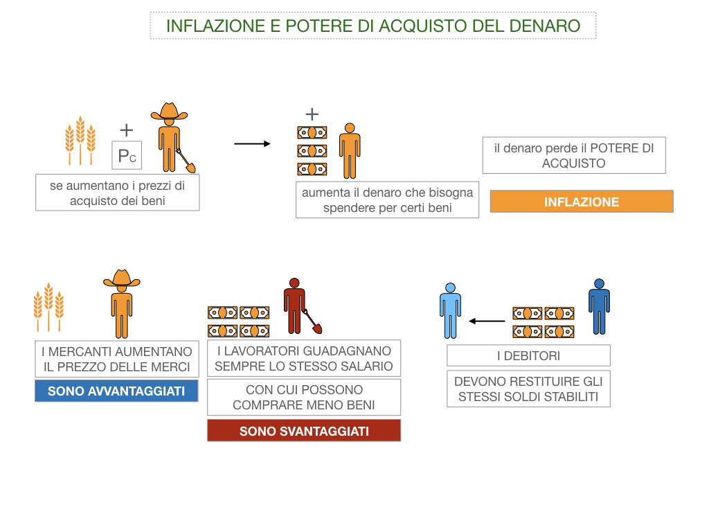 9. EFFETTI DELLA CONQUISTA SUPPE POPOLAZIONI DELL'AMERICA E AFRICA_SIMULAZIONE.050