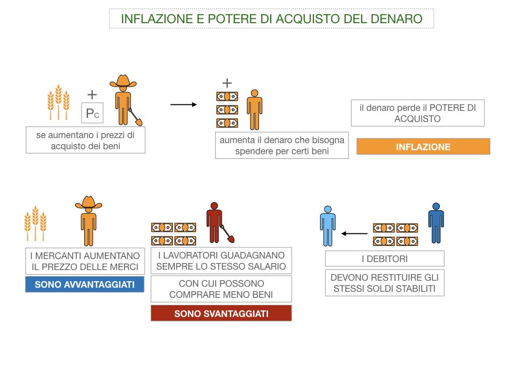 9. EFFETTI DELLA CONQUISTA SUPPE POPOLAZIONI DELL'AMERICA E AFRICA_SIMULAZIONE.051
