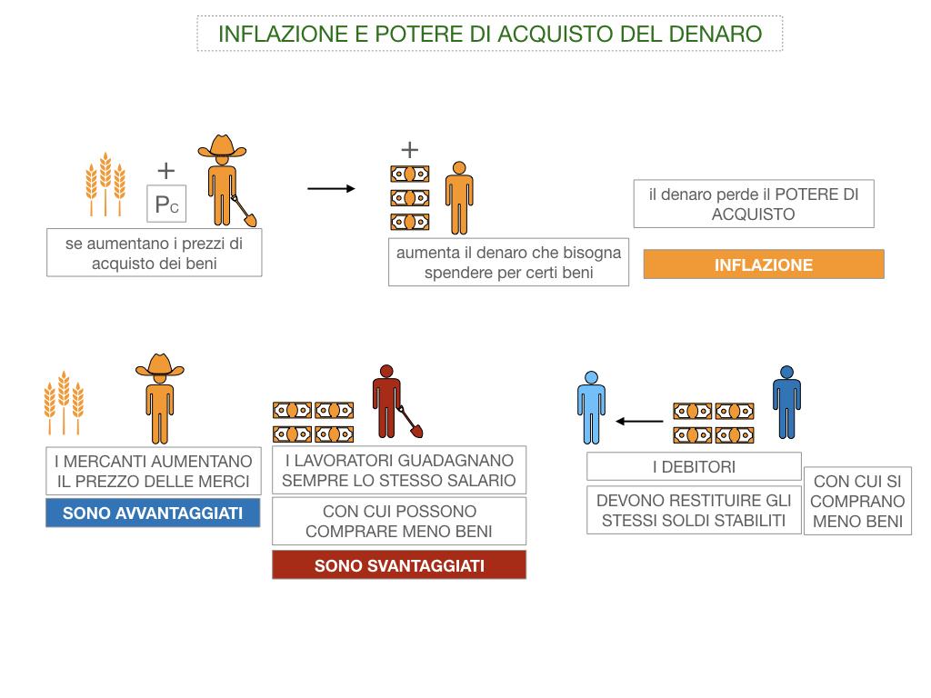9. EFFETTI DELLA CONQUISTA SUPPE POPOLAZIONI DELL'AMERICA E AFRICA_SIMULAZIONE.052