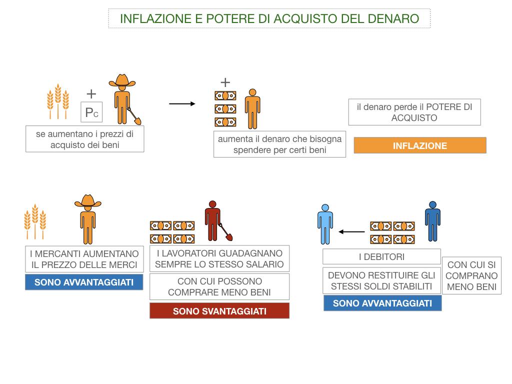 9. EFFETTI DELLA CONQUISTA SUPPE POPOLAZIONI DELL'AMERICA E AFRICA_SIMULAZIONE.053