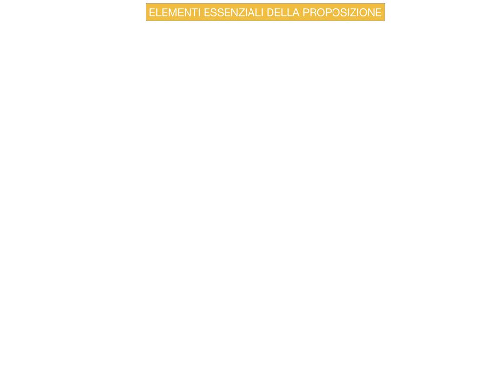 9. GLI ELEMENTI ESSENZIALI DELLA PROPOSIZIONE_SOGGETTO_PREDICATO_SIMULAZIONE.001