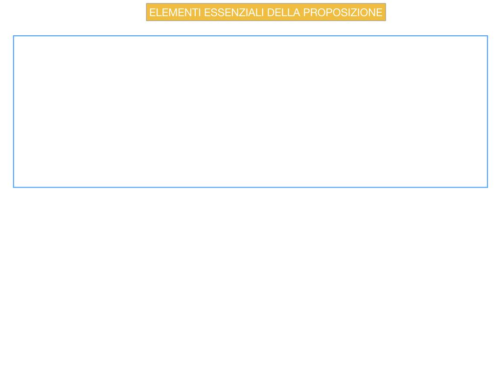 9. GLI ELEMENTI ESSENZIALI DELLA PROPOSIZIONE_SOGGETTO_PREDICATO_SIMULAZIONE.002