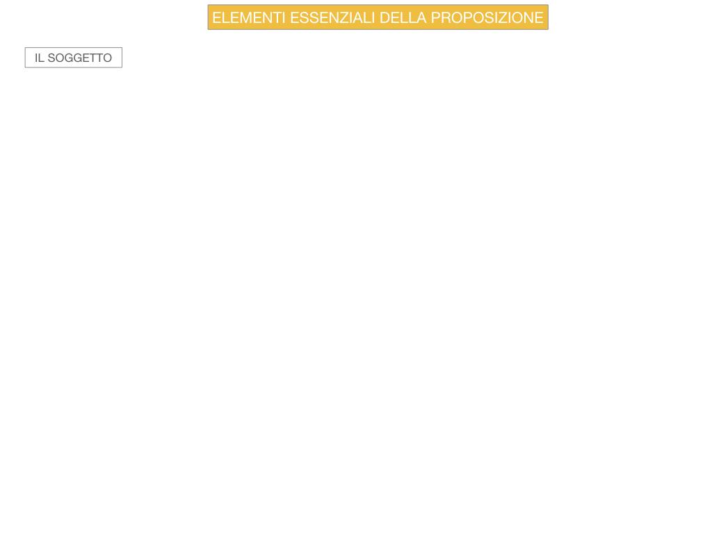 9. GLI ELEMENTI ESSENZIALI DELLA PROPOSIZIONE_SOGGETTO_PREDICATO_SIMULAZIONE.019