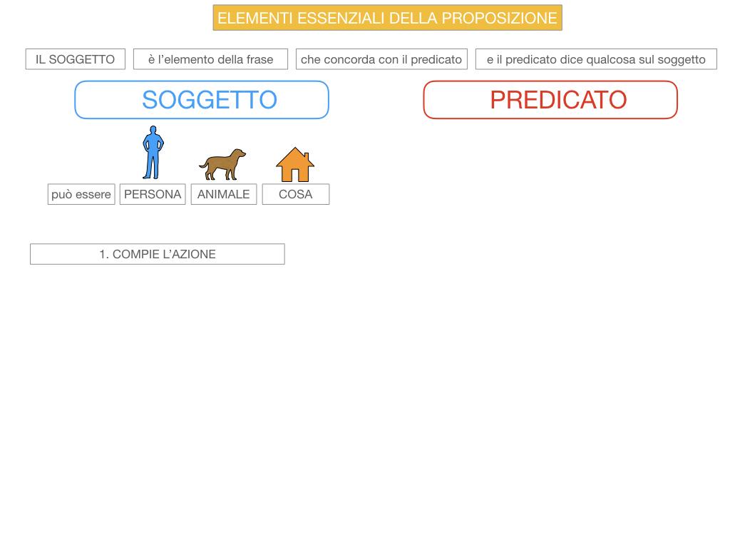 9. GLI ELEMENTI ESSENZIALI DELLA PROPOSIZIONE_SOGGETTO_PREDICATO_SIMULAZIONE.029