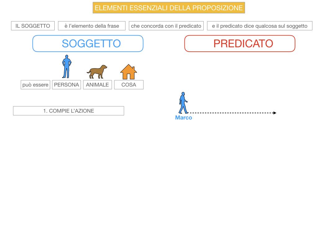 9. GLI ELEMENTI ESSENZIALI DELLA PROPOSIZIONE_SOGGETTO_PREDICATO_SIMULAZIONE.030