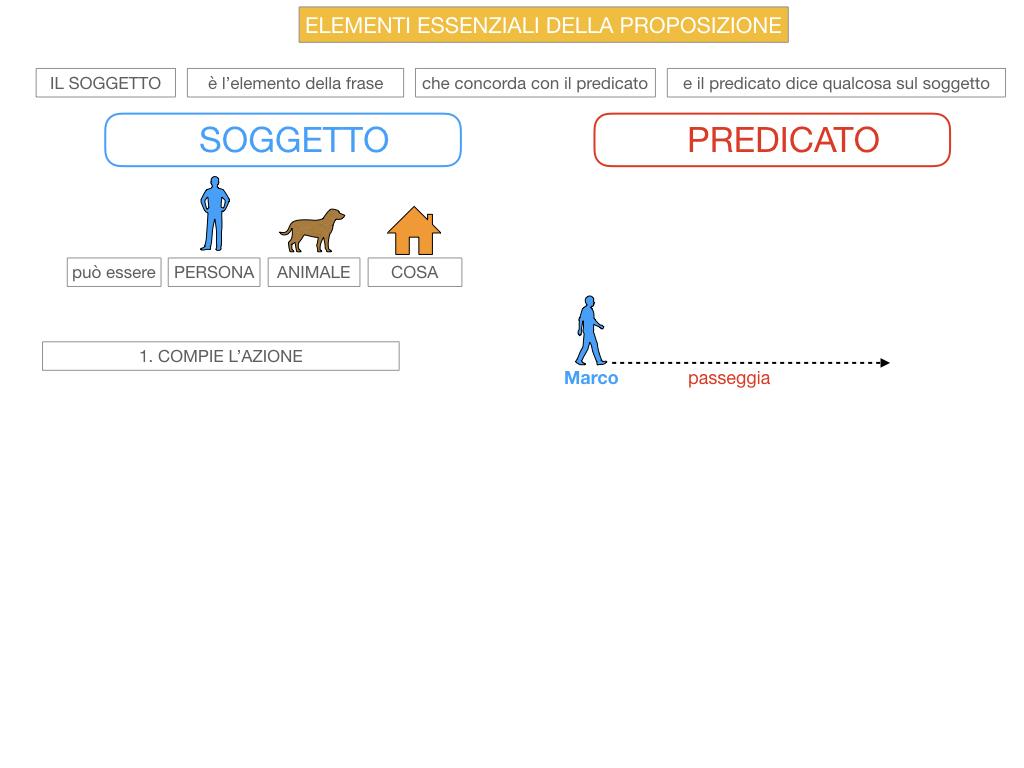 9. GLI ELEMENTI ESSENZIALI DELLA PROPOSIZIONE_SOGGETTO_PREDICATO_SIMULAZIONE.031