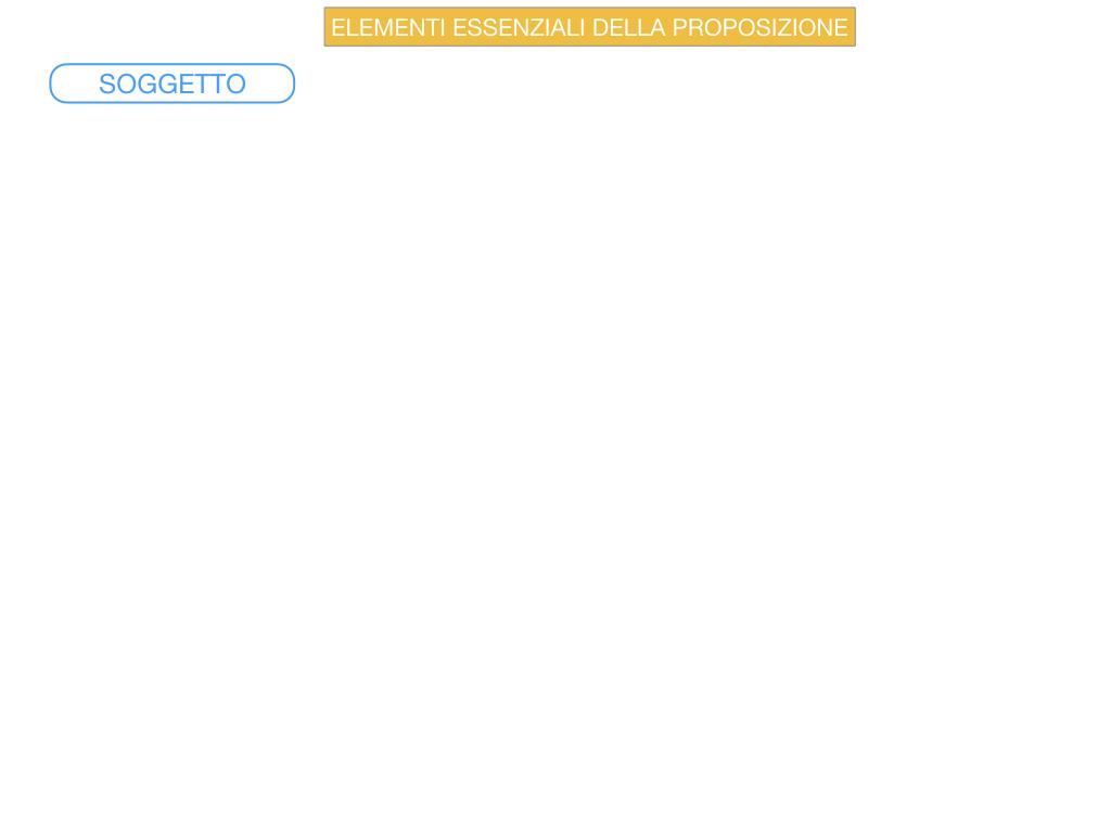 9. GLI ELEMENTI ESSENZIALI DELLA PROPOSIZIONE_SOGGETTO_PREDICATO_SIMULAZIONE.068