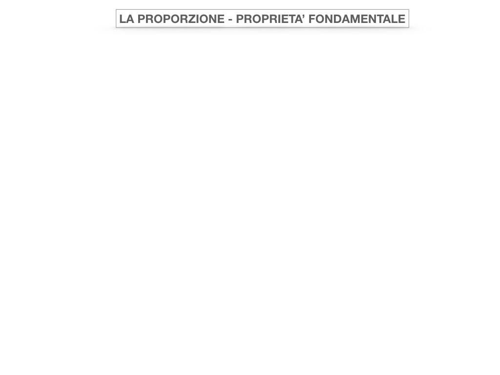 LA PROPORZIONE - PROPRIETA' FONDAMENTALE_SIMULAZIONE.001
