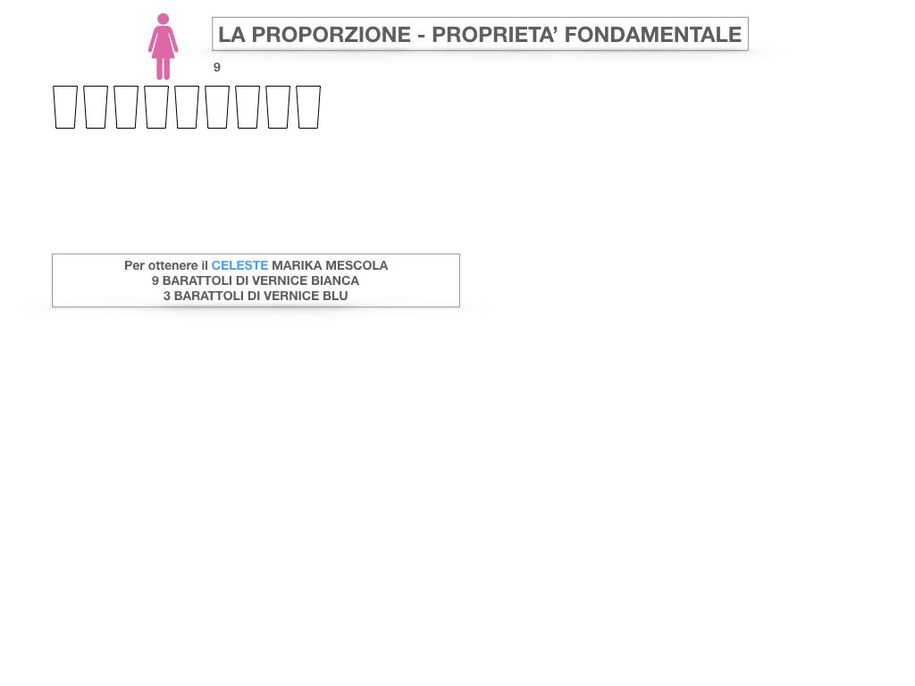 LA PROPORZIONE - PROPRIETA' FONDAMENTALE_SIMULAZIONE.004