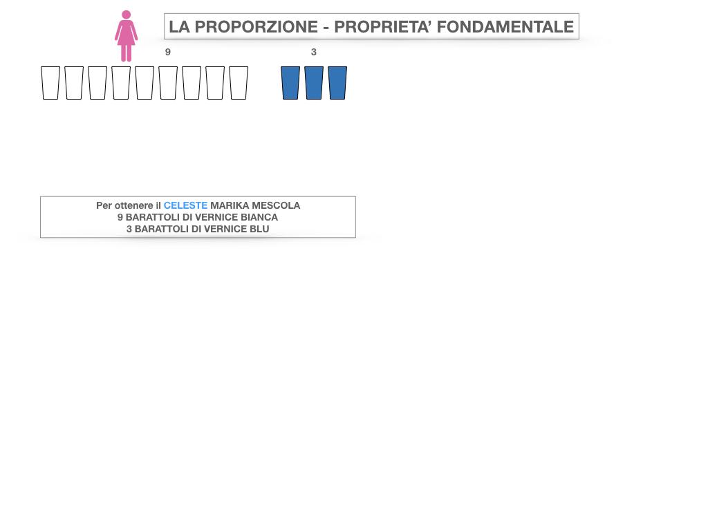 LA PROPORZIONE - PROPRIETA' FONDAMENTALE_SIMULAZIONE.005