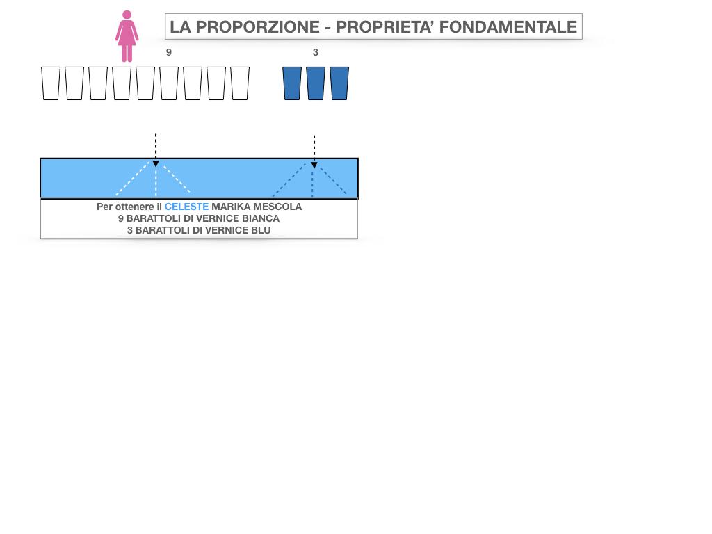LA PROPORZIONE - PROPRIETA' FONDAMENTALE_SIMULAZIONE.006