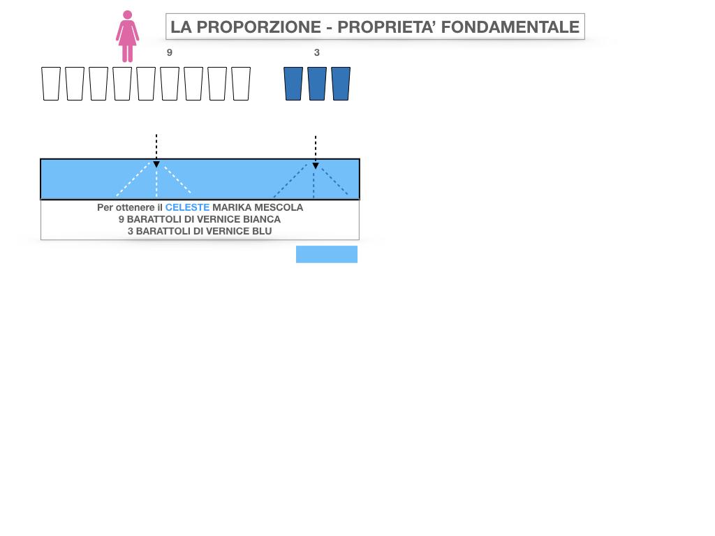 LA PROPORZIONE - PROPRIETA' FONDAMENTALE_SIMULAZIONE.007