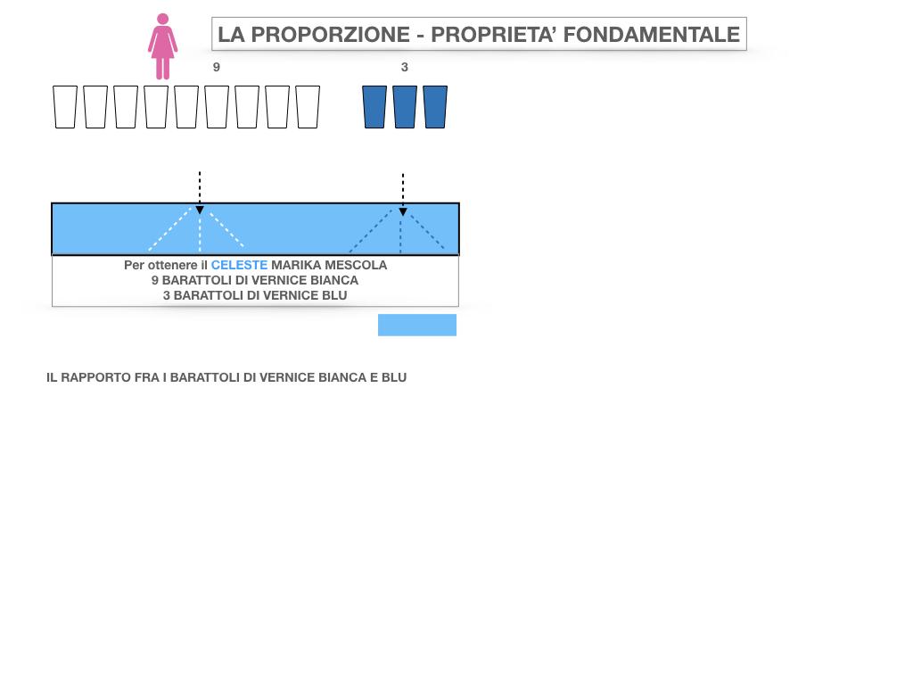 LA PROPORZIONE - PROPRIETA' FONDAMENTALE_SIMULAZIONE.008