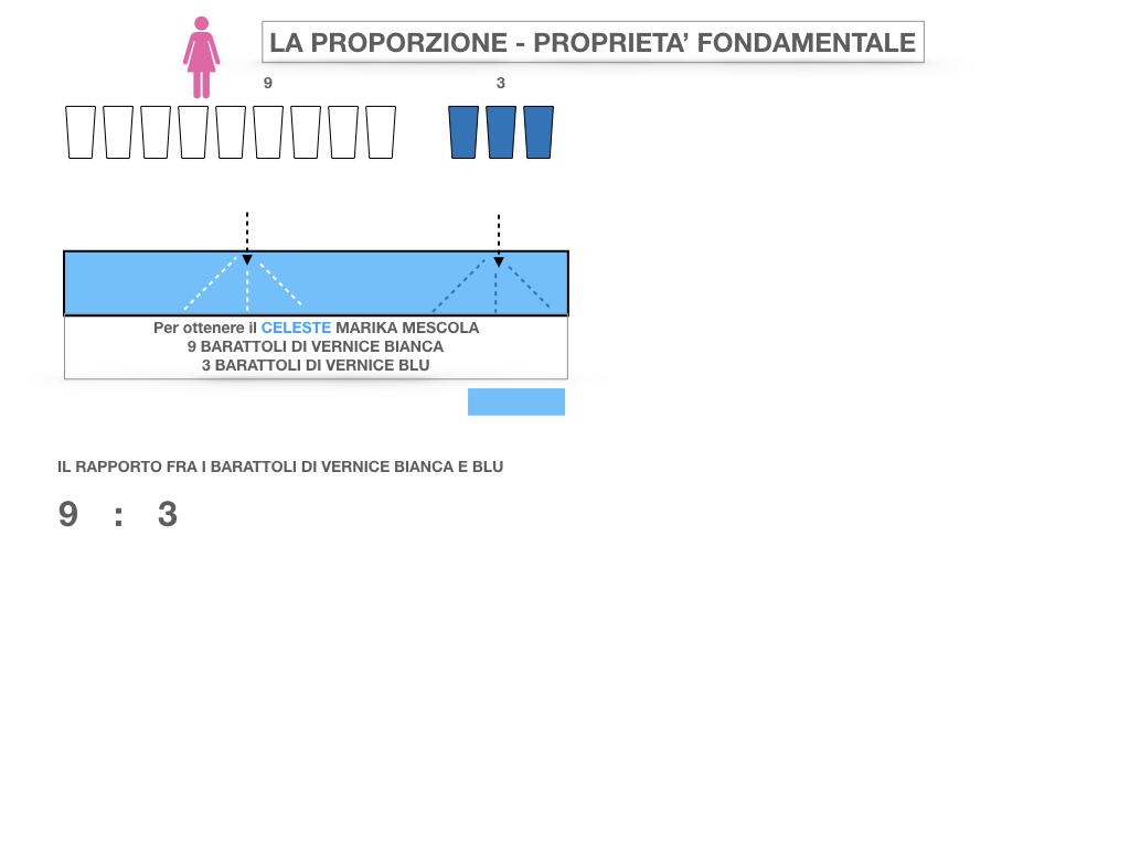 LA PROPORZIONE - PROPRIETA' FONDAMENTALE_SIMULAZIONE.009