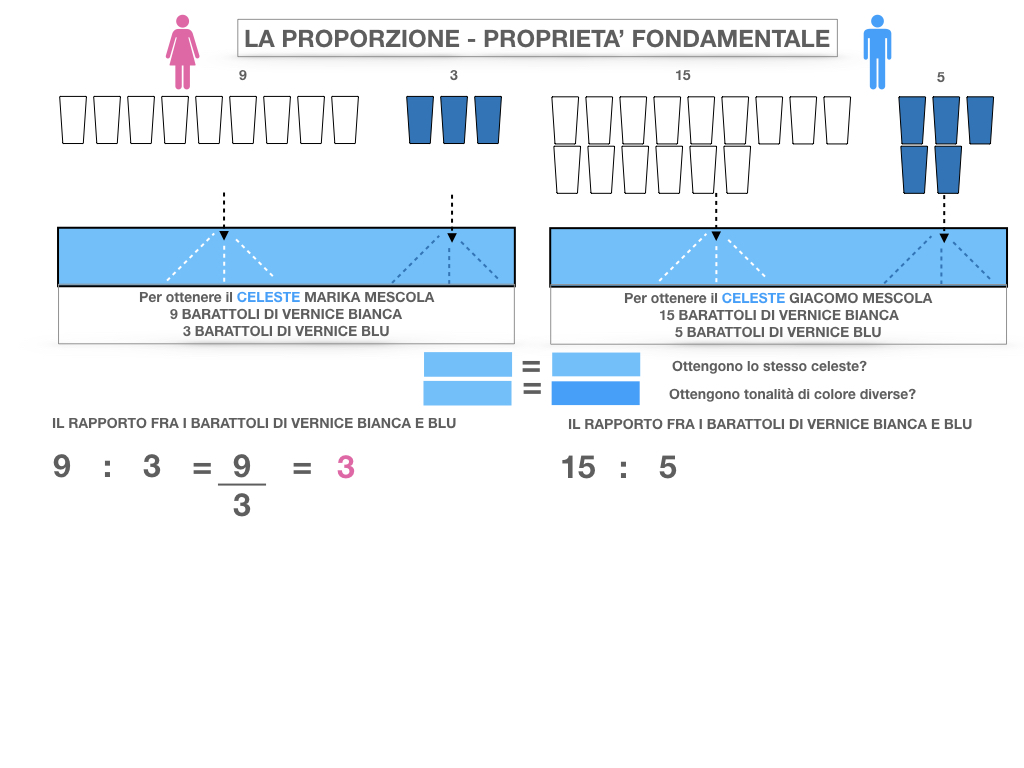 LA PROPORZIONE - PROPRIETA' FONDAMENTALE_SIMULAZIONE.018