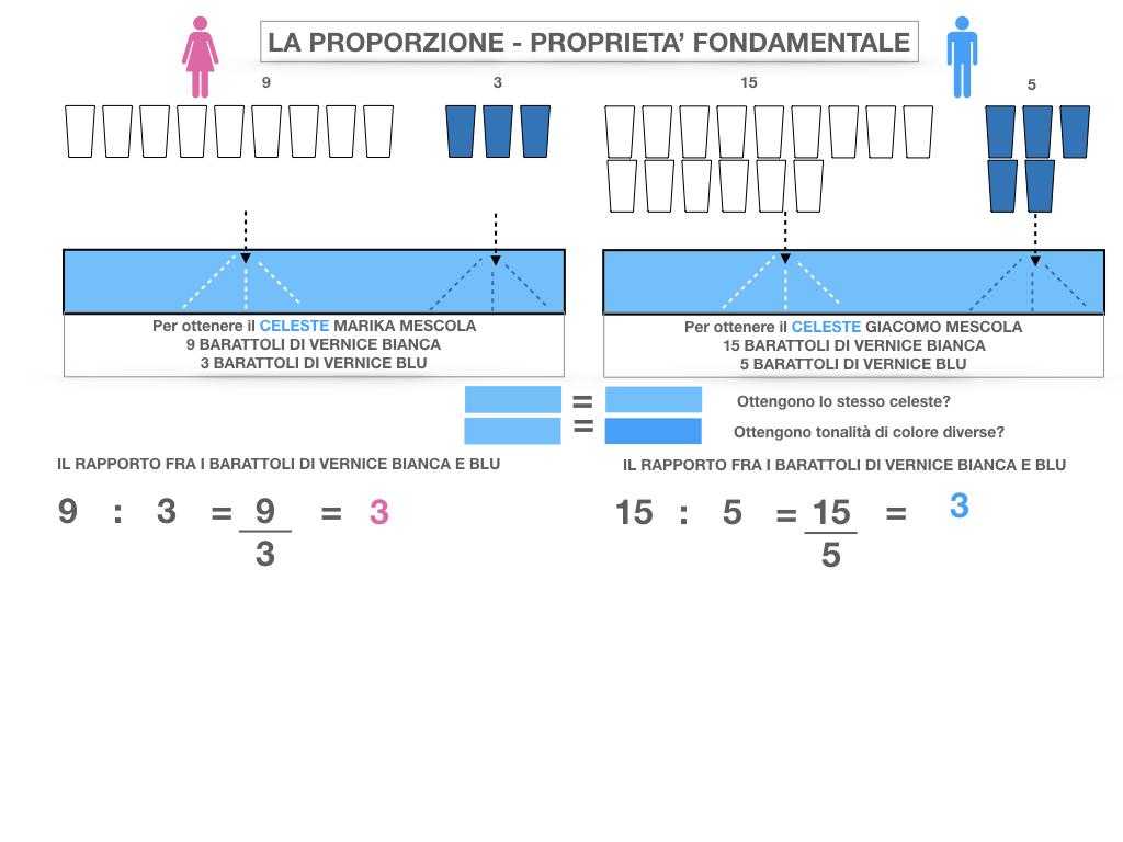 LA PROPORZIONE - PROPRIETA' FONDAMENTALE_SIMULAZIONE.019