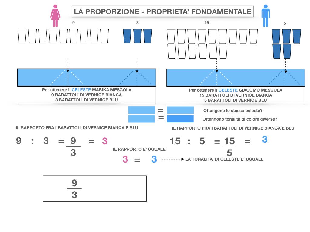LA PROPORZIONE - PROPRIETA' FONDAMENTALE_SIMULAZIONE.022