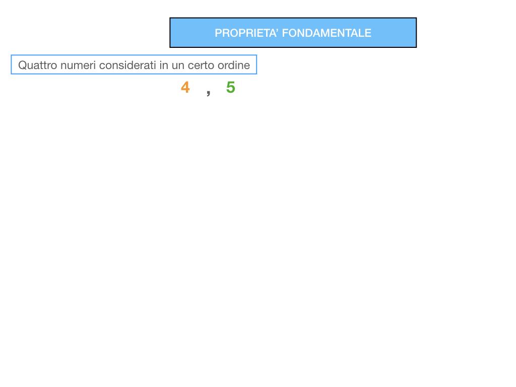 LA PROPORZIONE - PROPRIETA' FONDAMENTALE_SIMULAZIONE.052