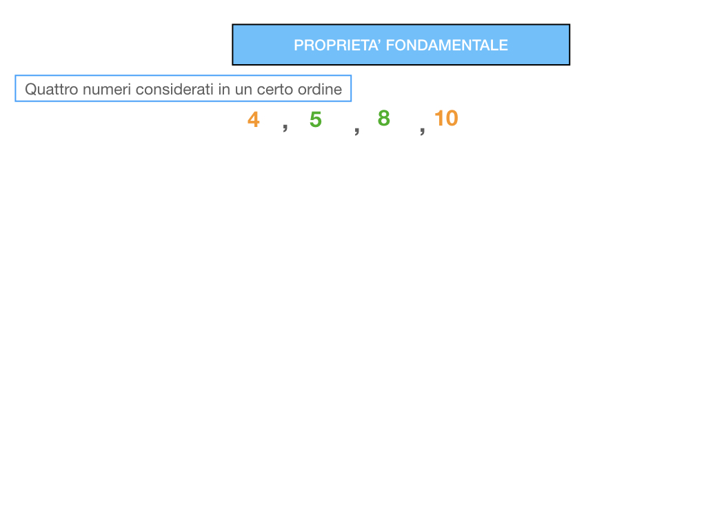LA PROPORZIONE - PROPRIETA' FONDAMENTALE_SIMULAZIONE.054