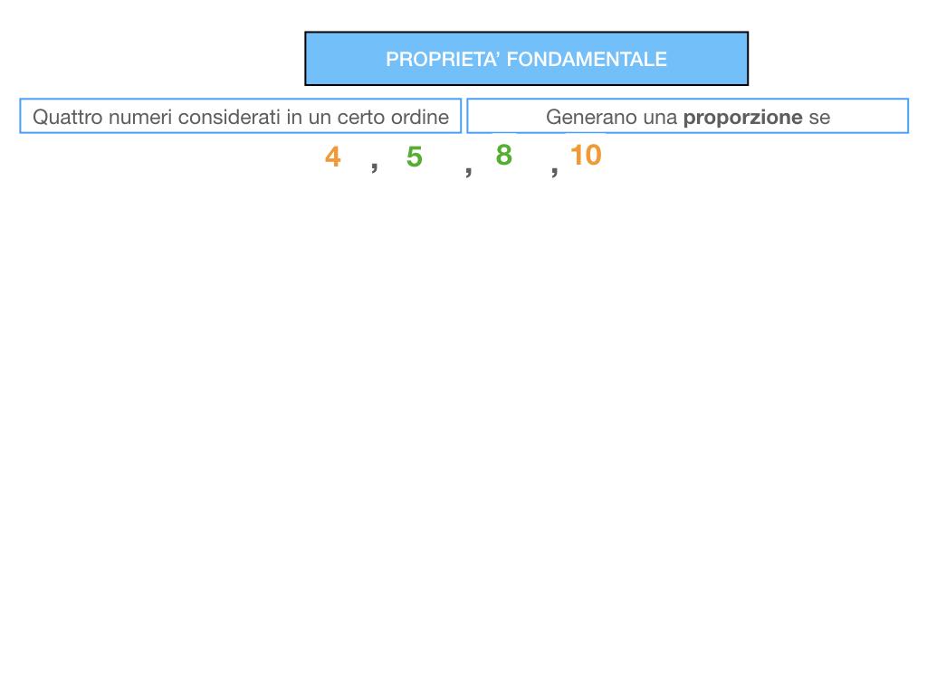 LA PROPORZIONE - PROPRIETA' FONDAMENTALE_SIMULAZIONE.055