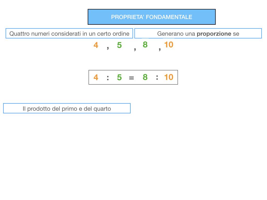 LA PROPORZIONE - PROPRIETA' FONDAMENTALE_SIMULAZIONE.056