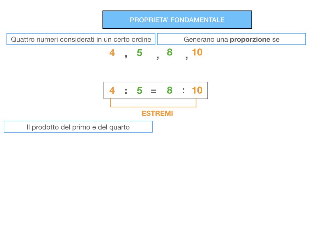 LA PROPORZIONE - PROPRIETA' FONDAMENTALE_SIMULAZIONE.057