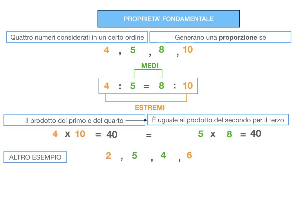 LA PROPORZIONE - PROPRIETA' FONDAMENTALE_SIMULAZIONE.061